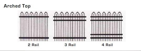 Westmoreland II Society Hall Styles
